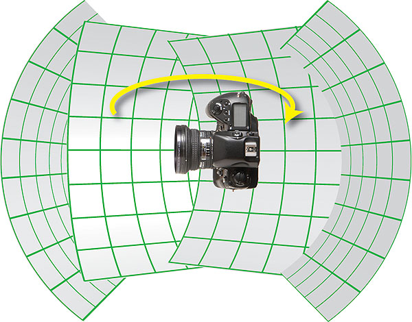 Virtual Reality Photography - Lens Choices for Panoramic VR - Tech Note
